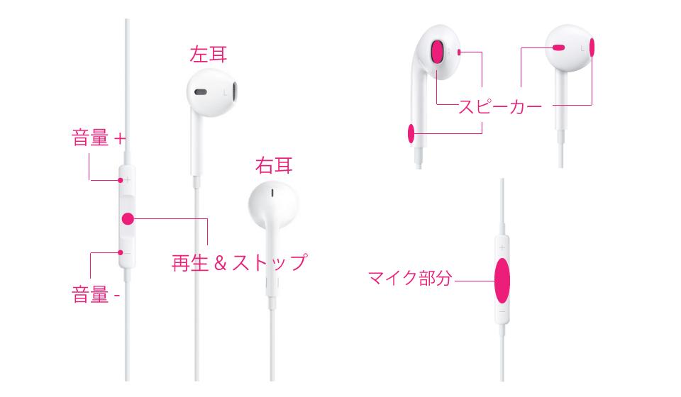 EarPods4