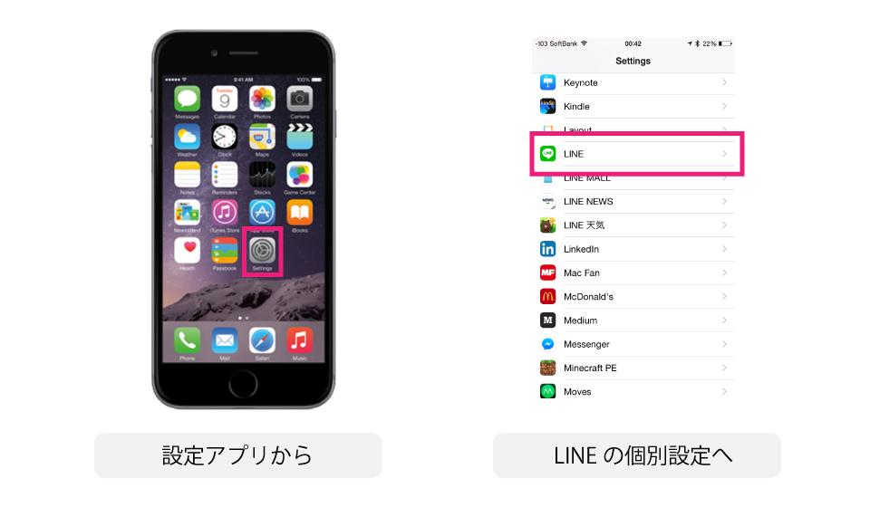 line-unread_2
