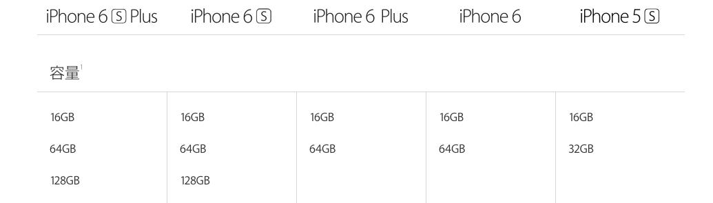 iphone-2015_6