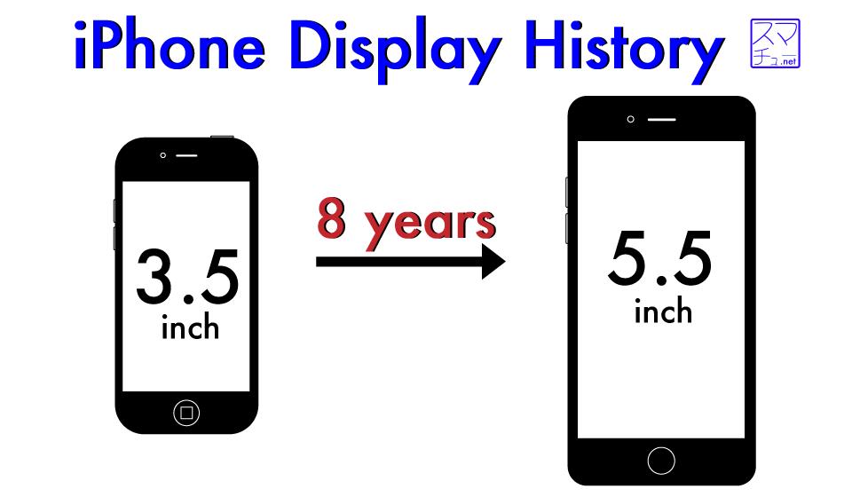iphone-display_1-1