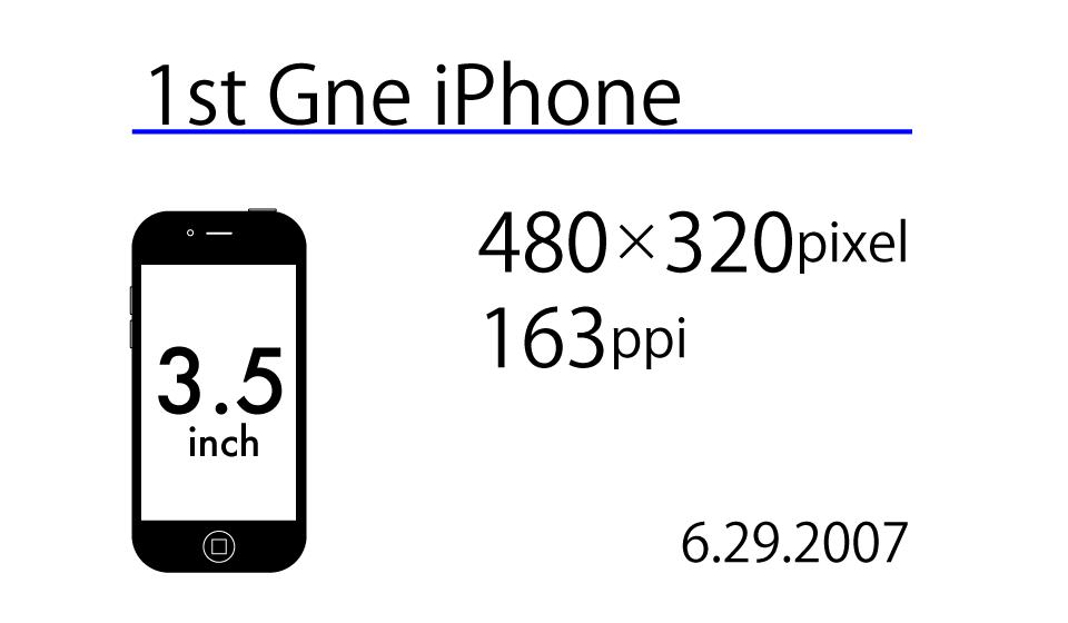 iphone-display_2