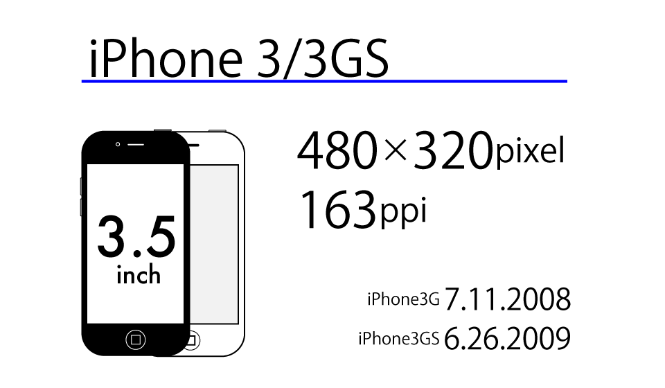 iphone-display_3