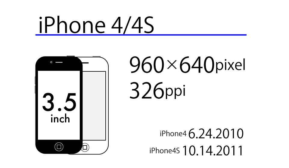iphone-display_4