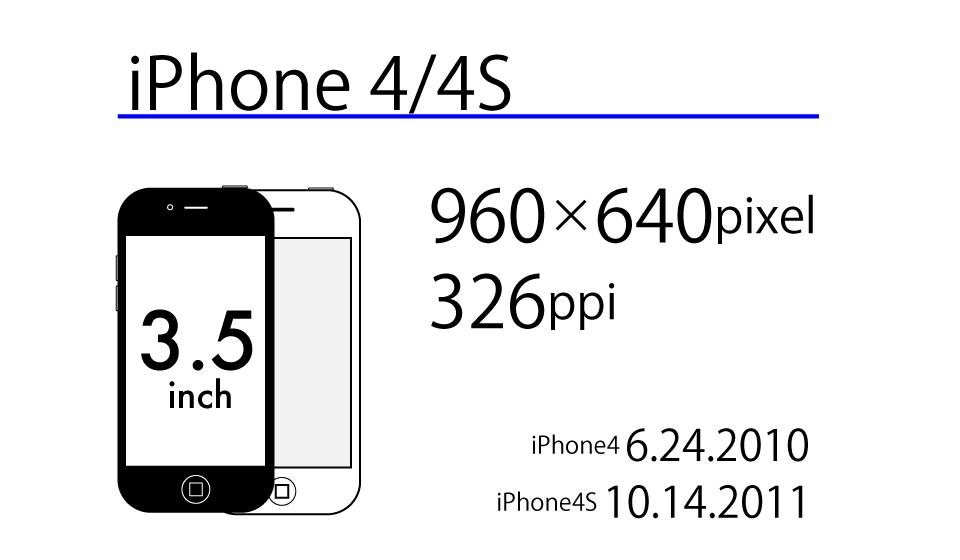 iphone-display_4