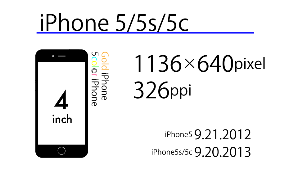 iphone-display_5