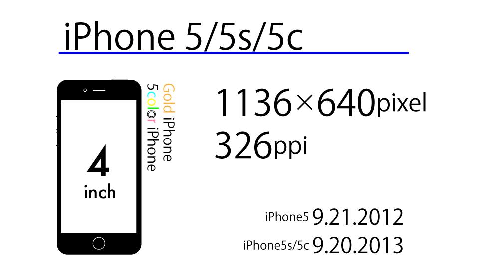 iphone-display_5