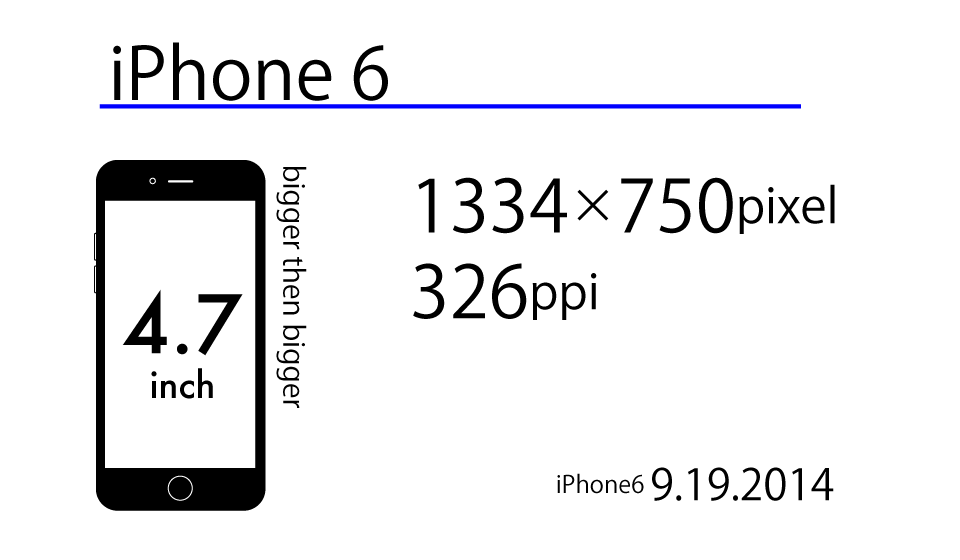 iphone-display_6