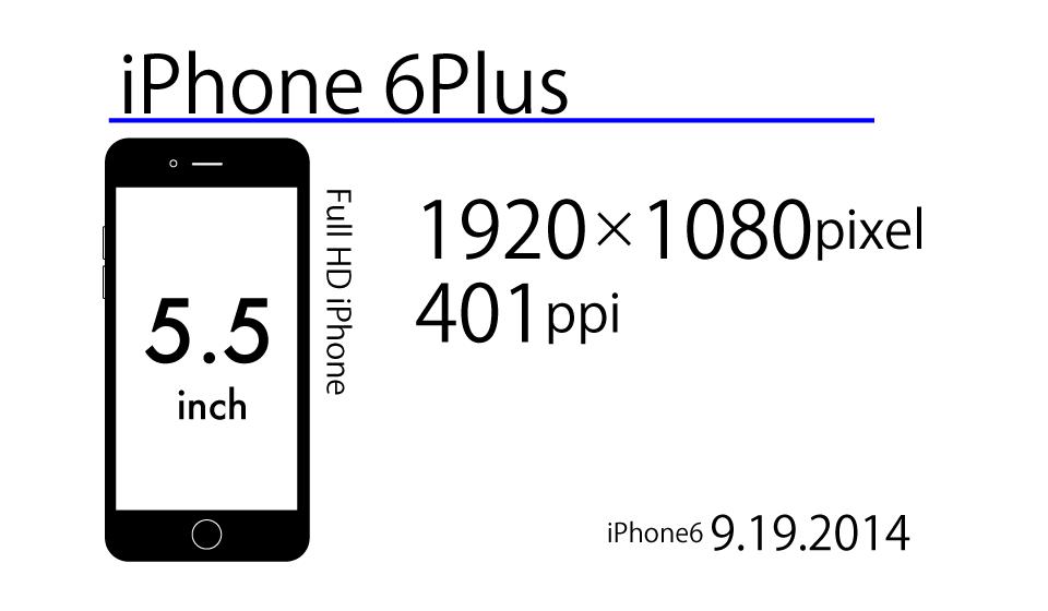 iphone-display_7