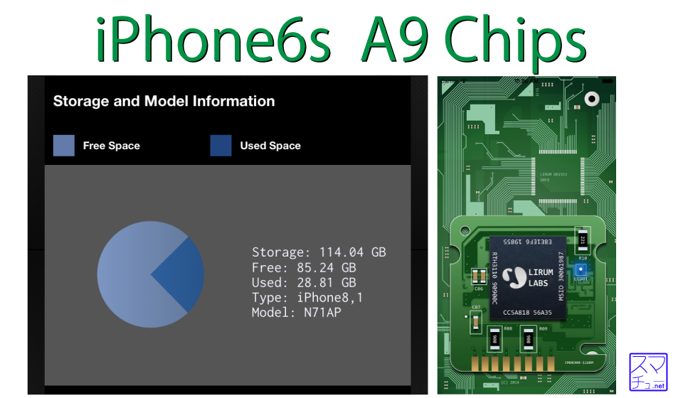 a9-chips