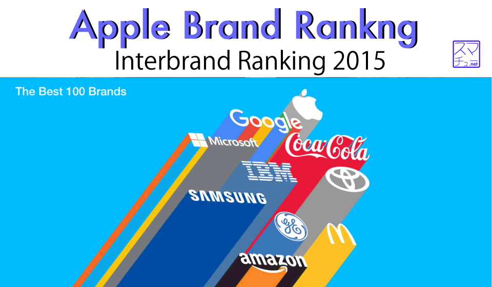 apple-inter-brand-ranking-2015
