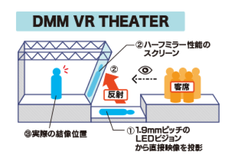 dmm-vr-theater_3