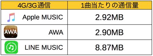apple-music-test