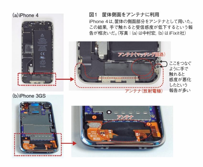 iphone4-antena
