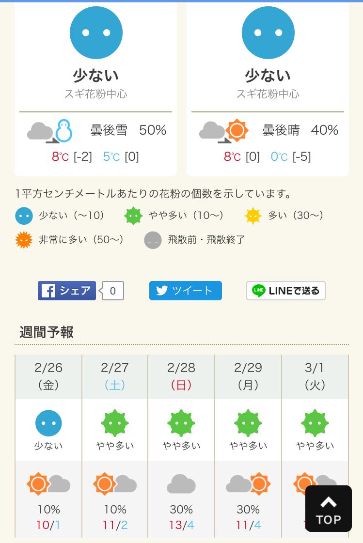 yahoo-pollen-radar_4