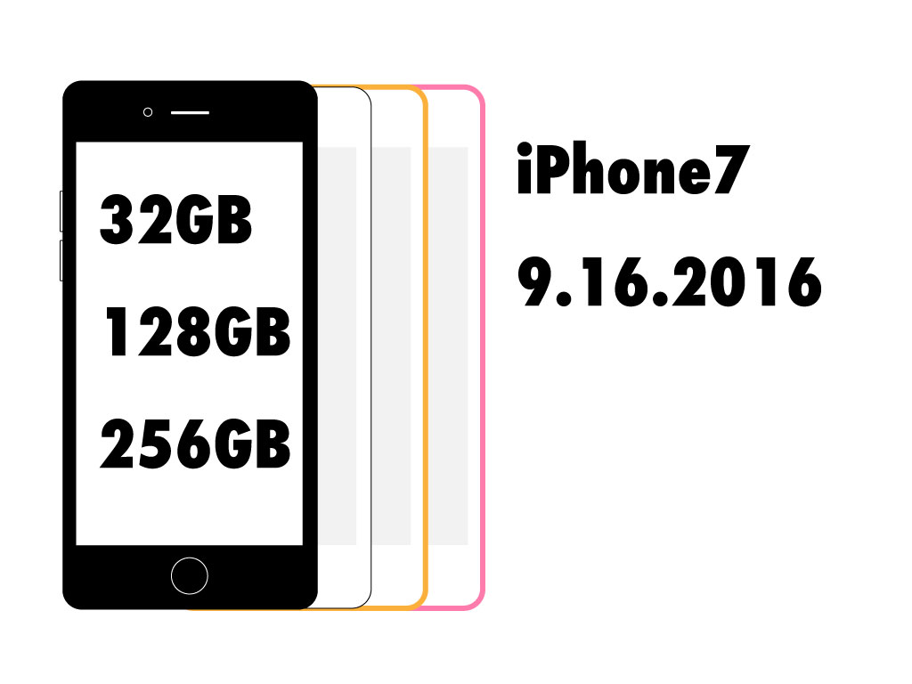 iphone-rom-storage-history-14