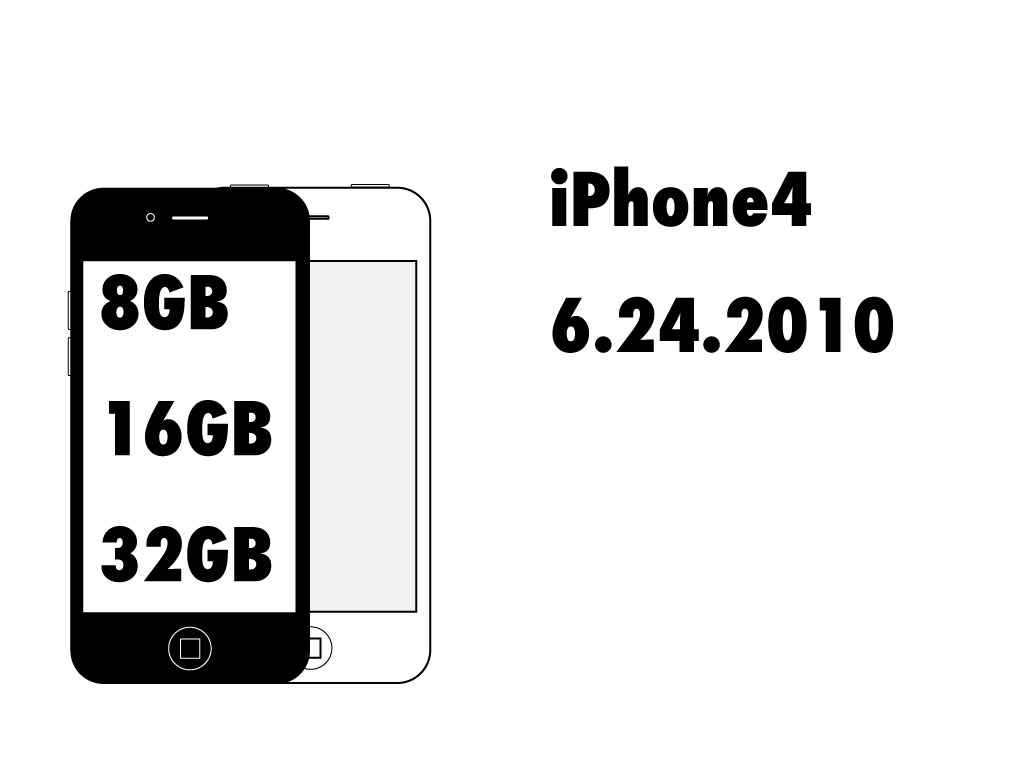 iphone-rom-storage-history-4
