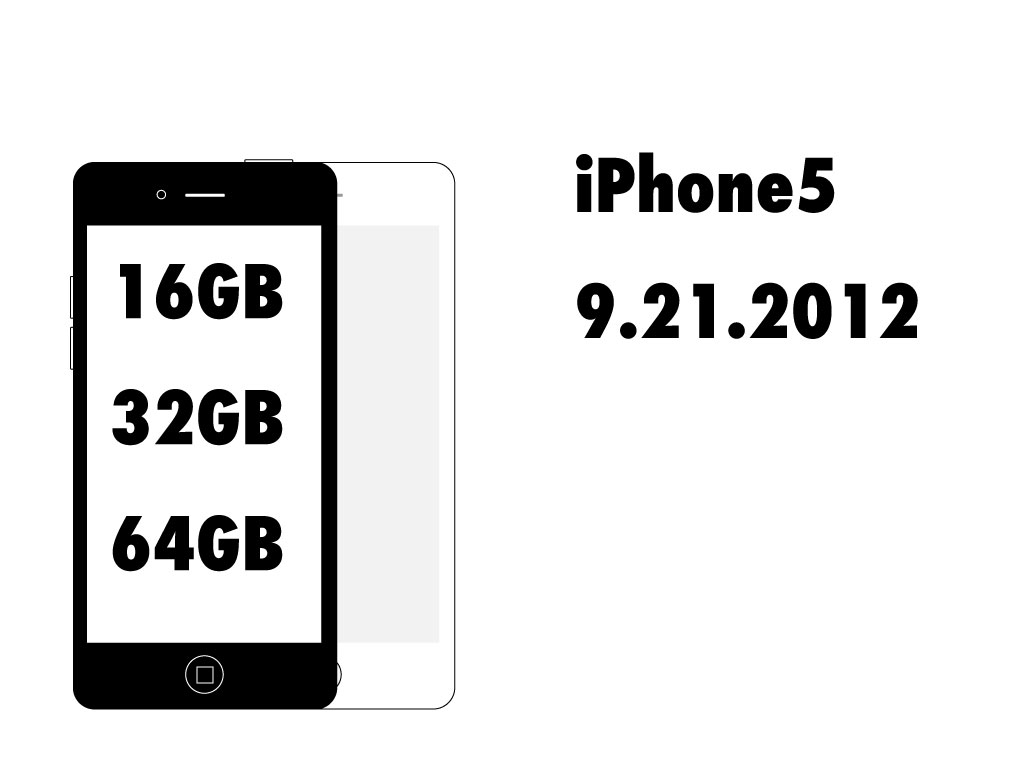 iphone-rom-storage-history-6