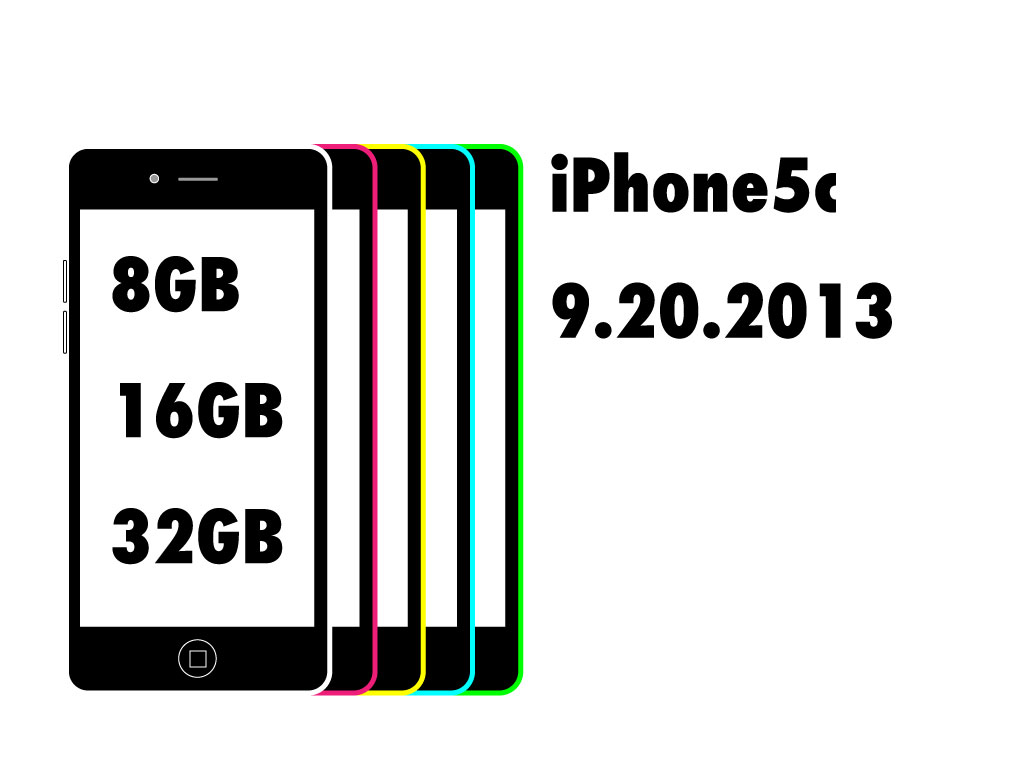 iphone-rom-storage-history-8