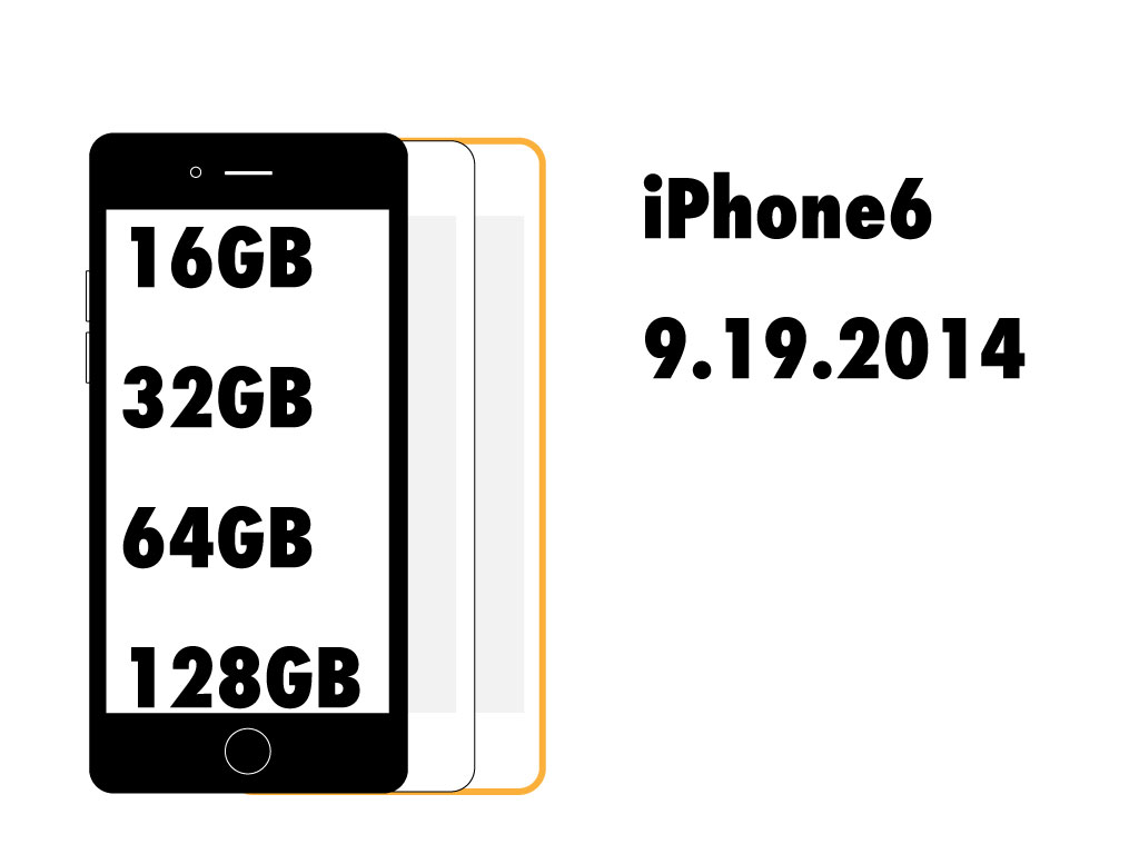 iphone-rom-storage-history-9