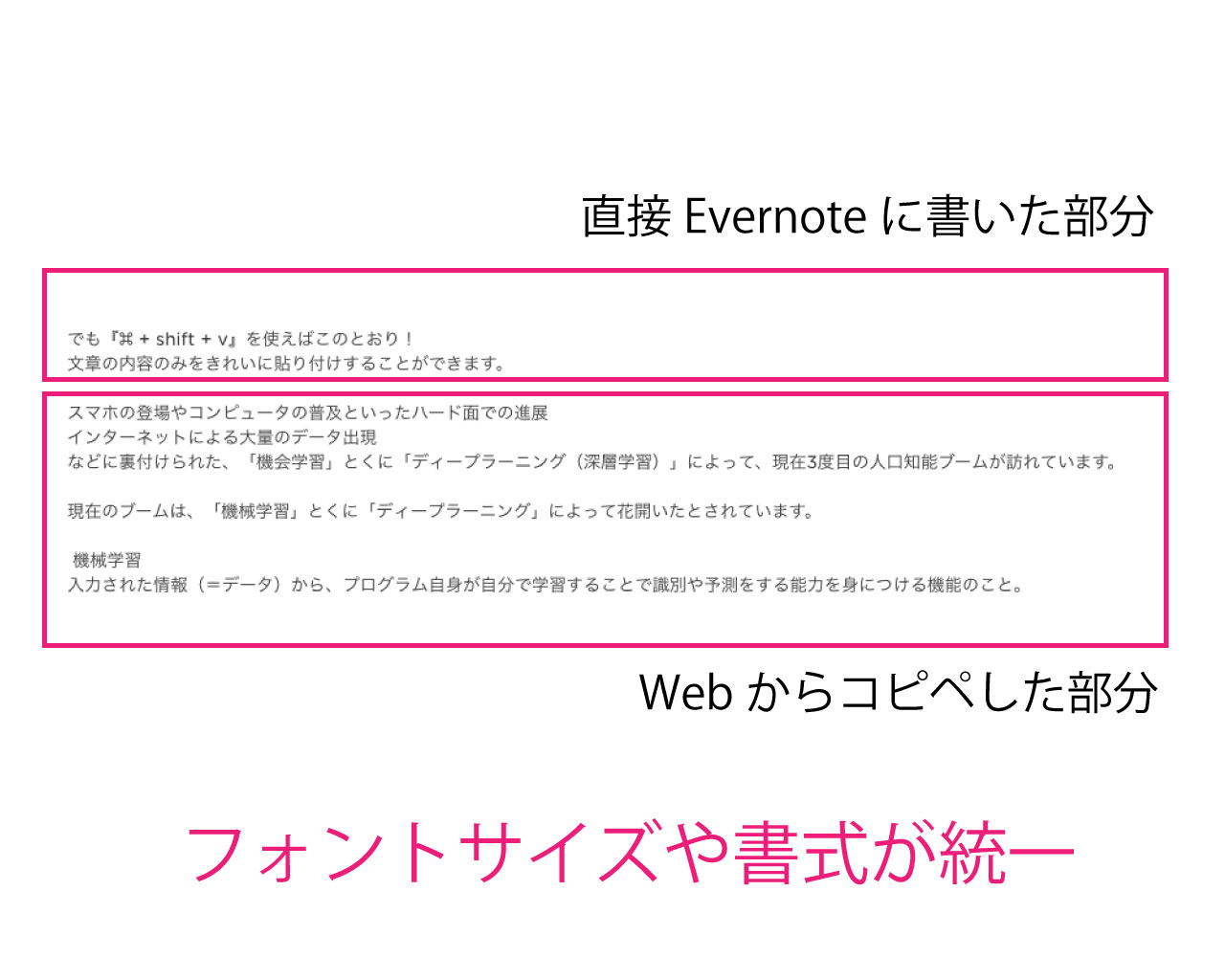 website-evernote-copy-and-paste2-1