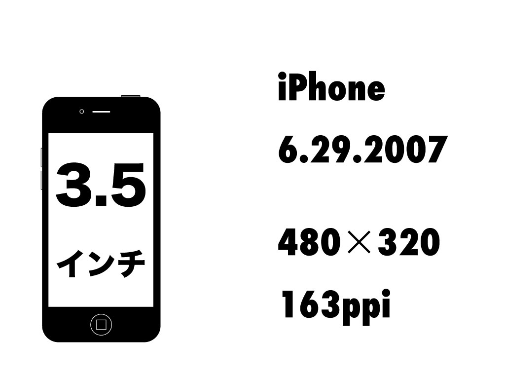 iphone8-display-history-comparison-1