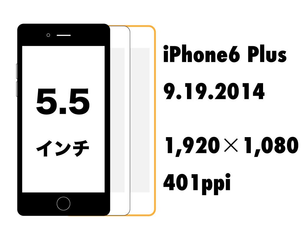iphone8-display-history-comparison-10
