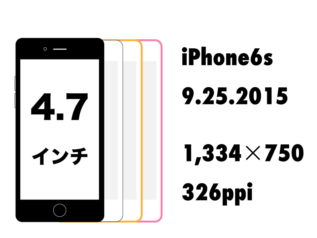 iphone8-display-history-comparison-11