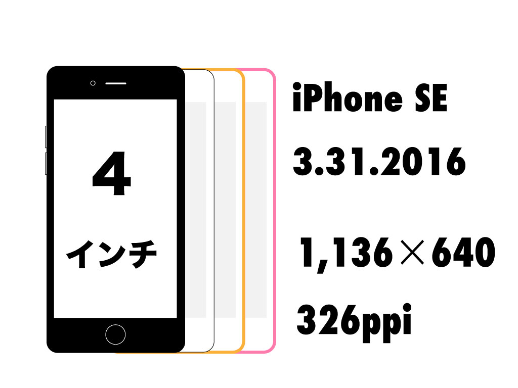 iphone8-display-history-comparison-13