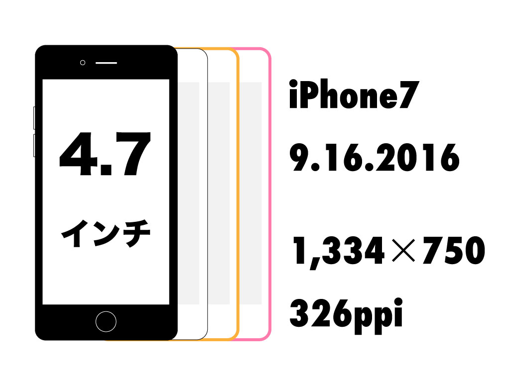 iphone8-display-history-comparison-14