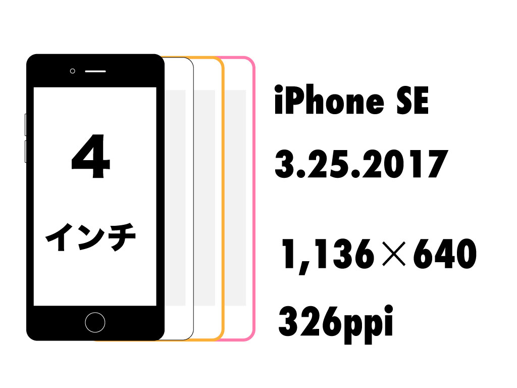 iphone8-display-history-comparison-16