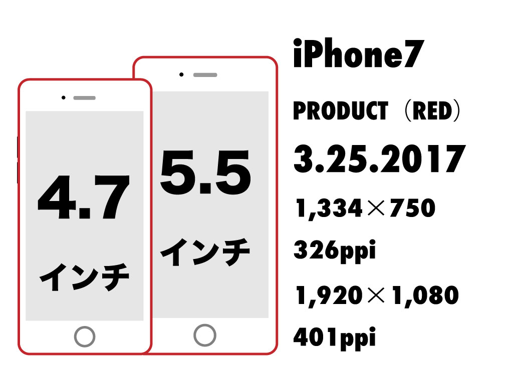 iphone8-display-history-comparison-17