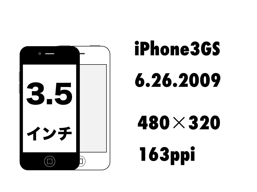 iphone8-display-history-comparison-3