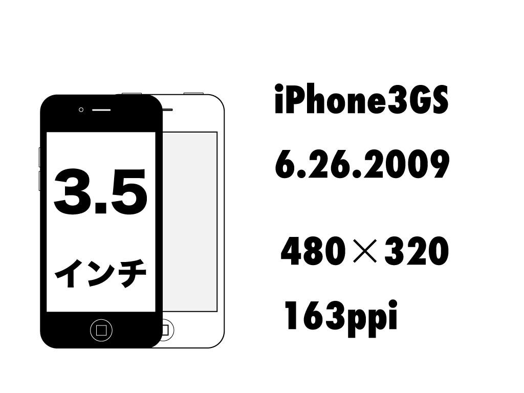 iphone8-display-history-comparison-3