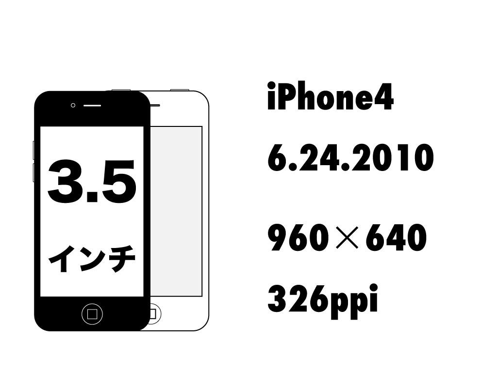 iphone8-display-history-comparison-4