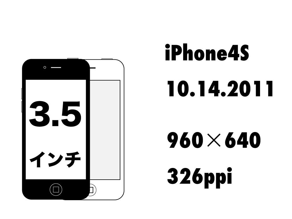iphone8-display-history-comparison-5