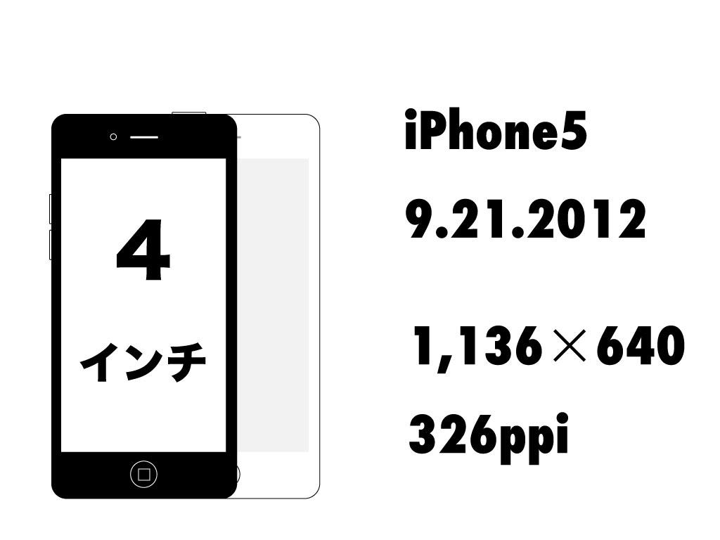 iphone8-display-history-comparison-6