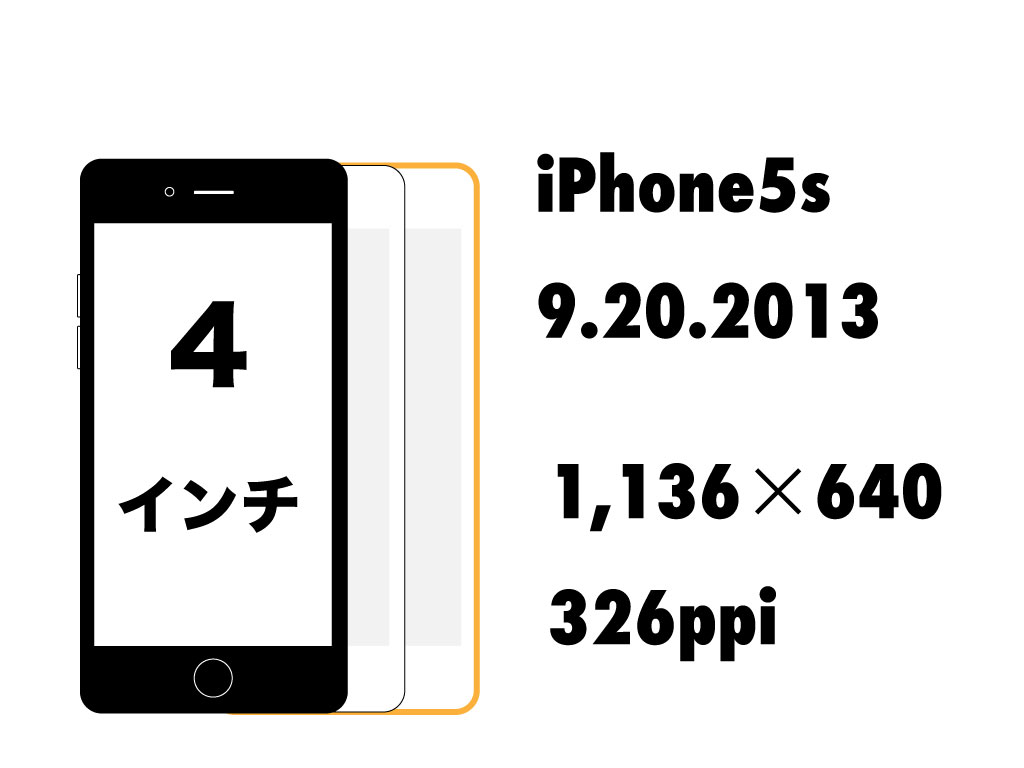 iphone8-display-history-comparison-7