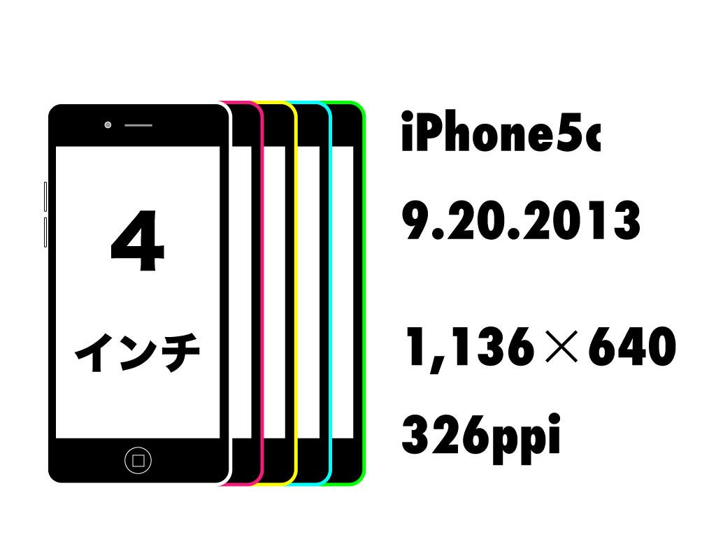 iphone8-display-history-comparison-8