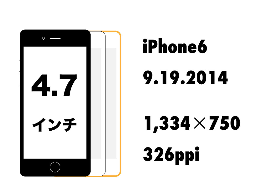 iphone8-display-history-comparison-9