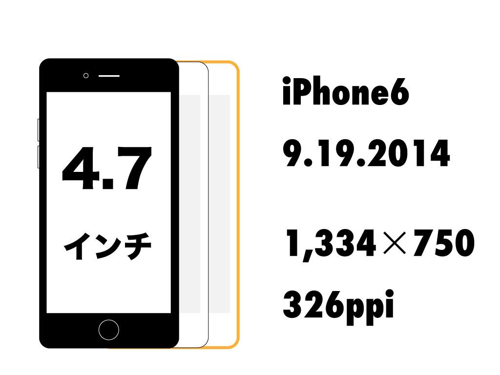 iphone8-display-history-comparison-9