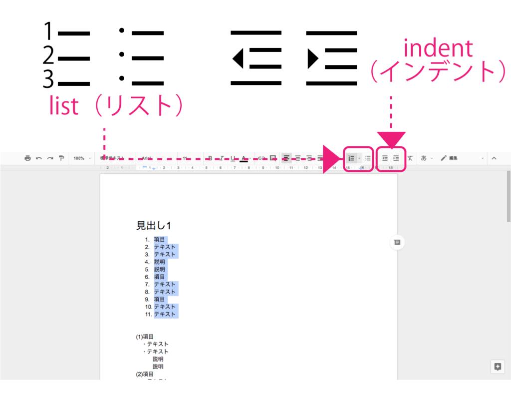 google-document-list-indent-1