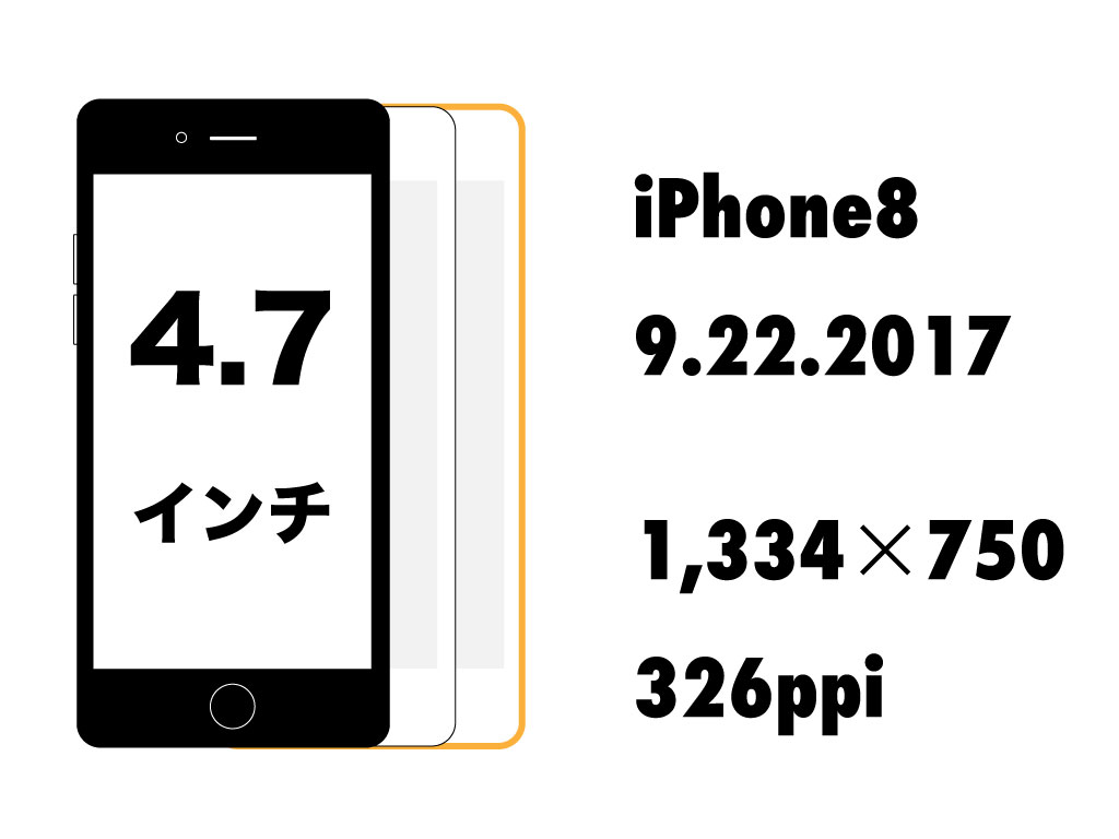 first-iphone-iphoneX-display-history-1