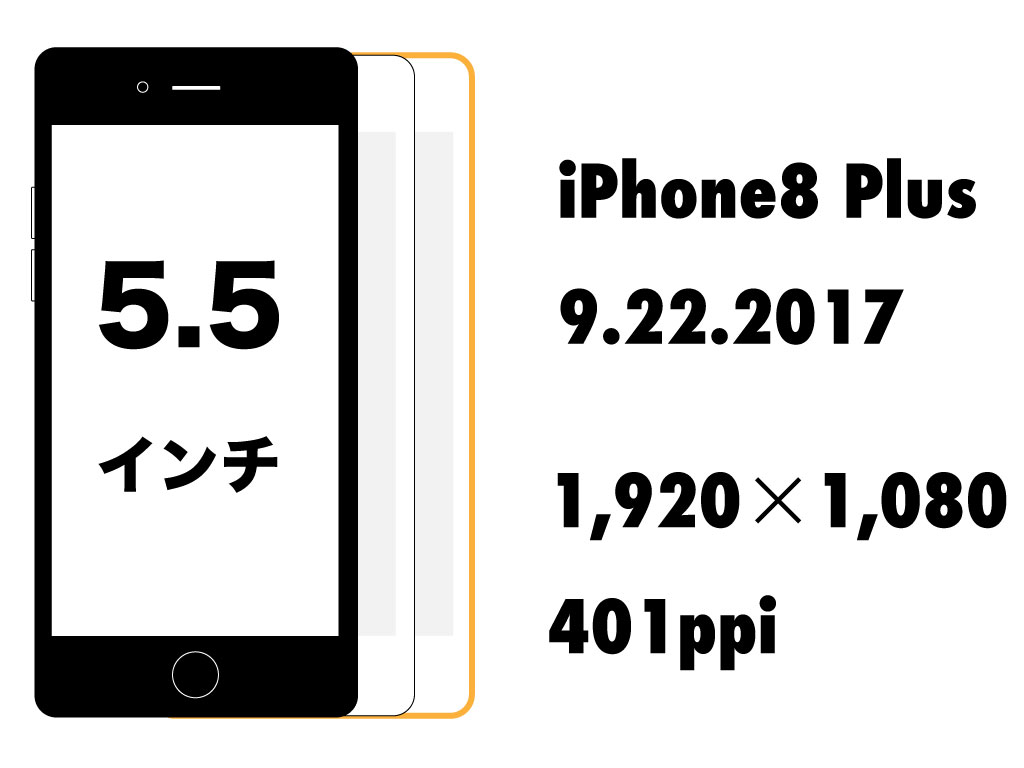 first-iphone-iphoneX-display-history-2
