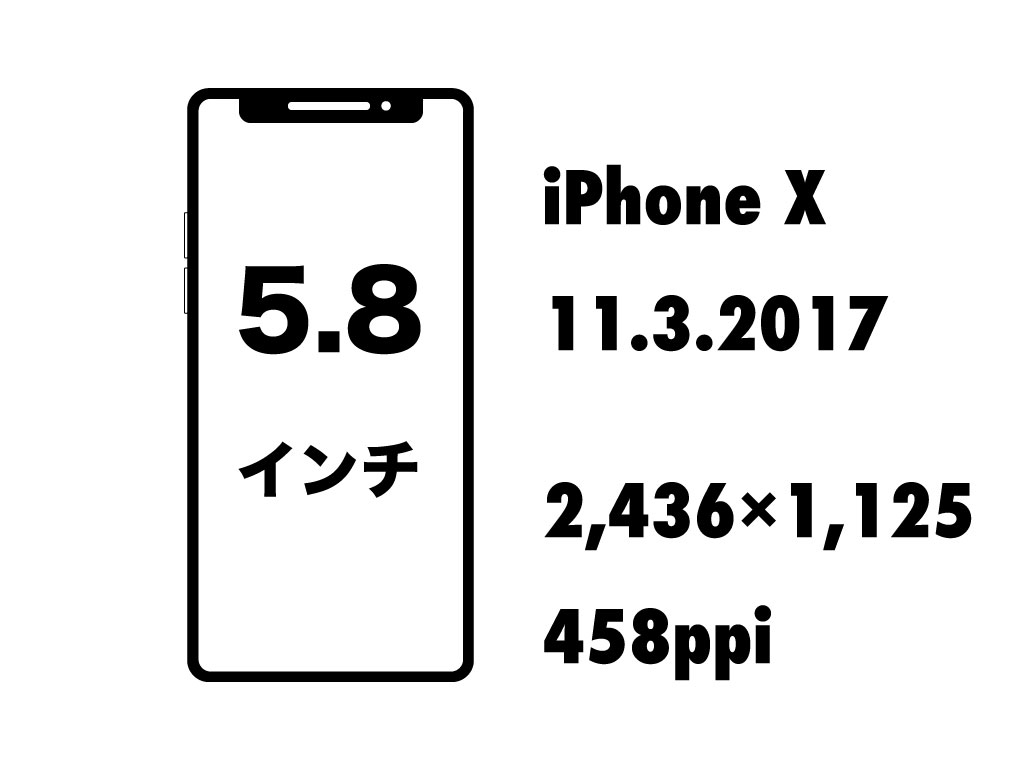 first-iphone-iphoneX-display-history-3