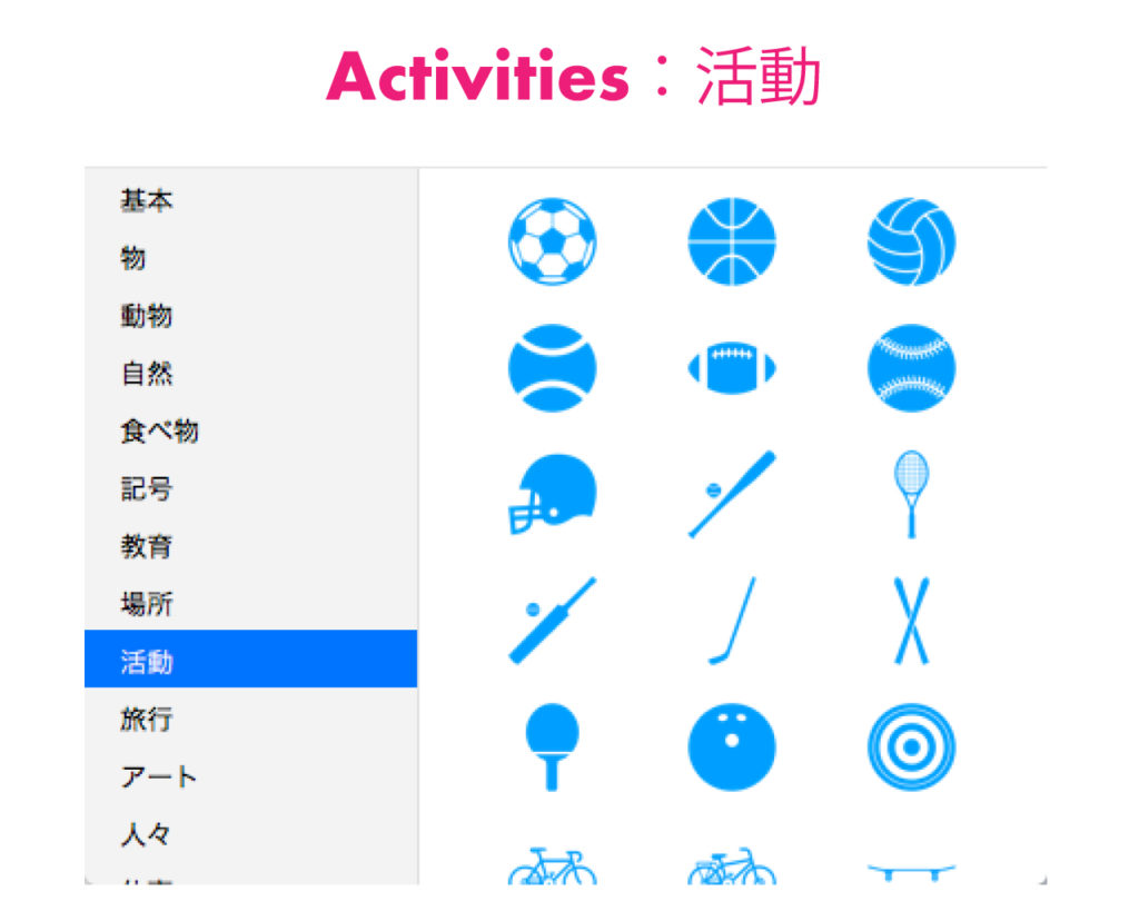 apple-keynote-mac-iphone-ipad-figure-13