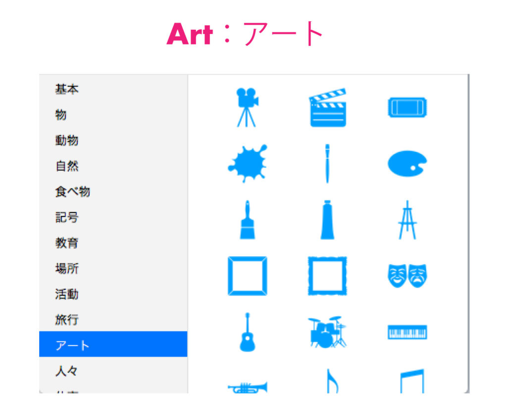 apple-keynote-mac-iphone-ipad-figure-15