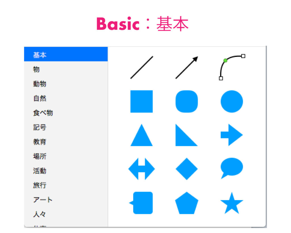 apple-keynote-mac-iphone-ipad-figure-5