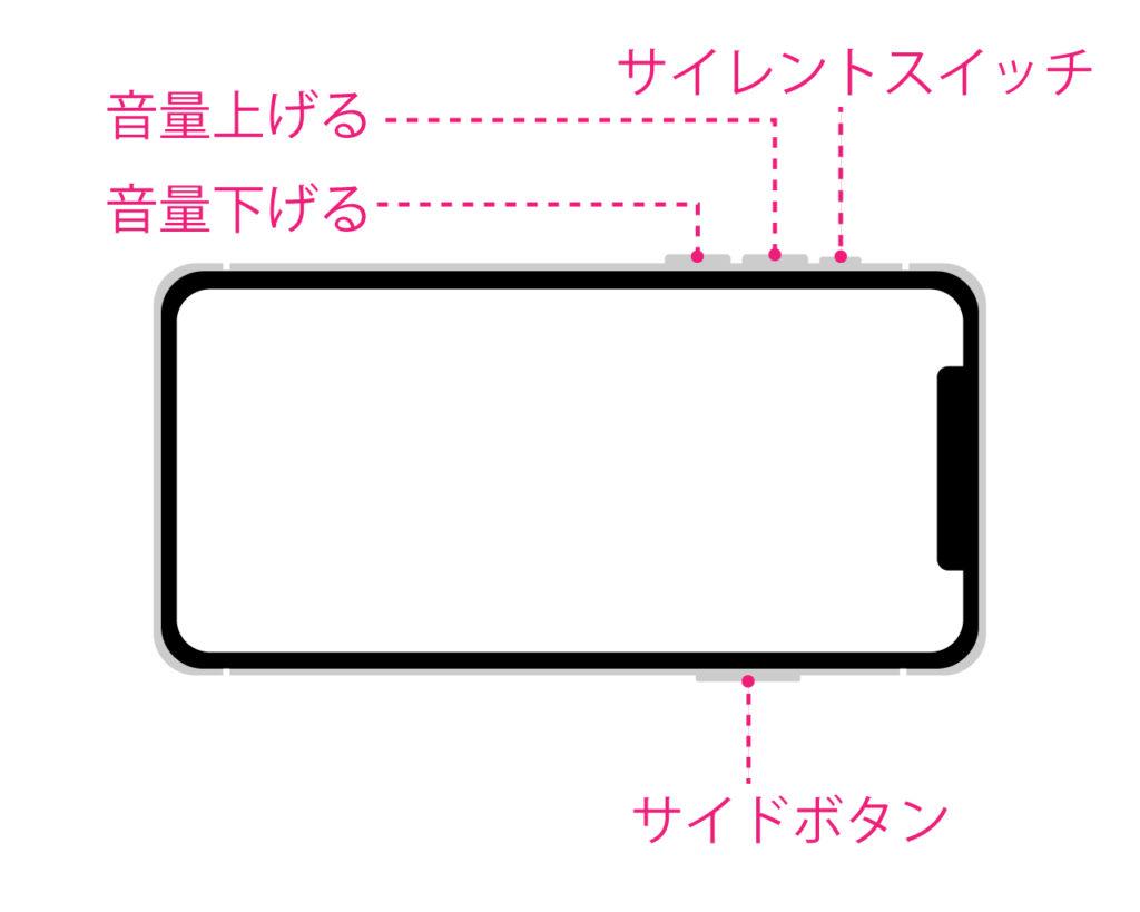 iphone-x-manual-au-1