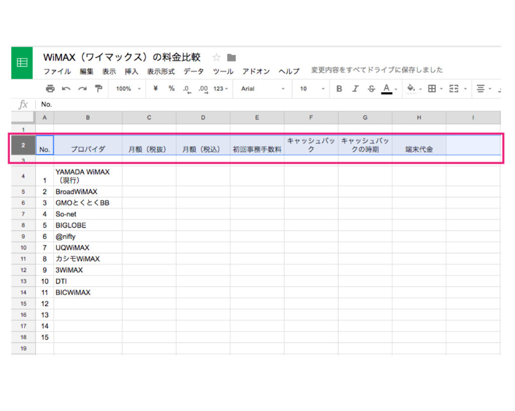 google-spreadsheet-freeze-unfreeze-rows-column-2