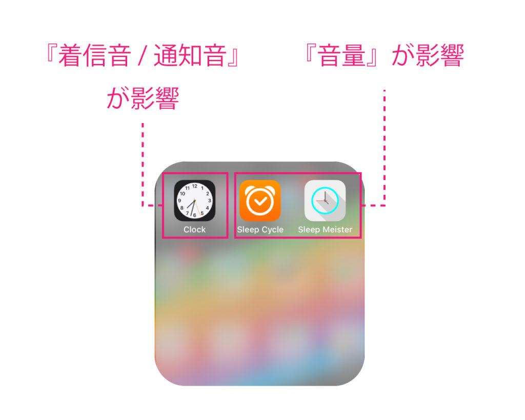iphone-ipad-ios-device-volume-ringer-setting-4